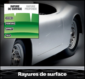 Rayure de surface